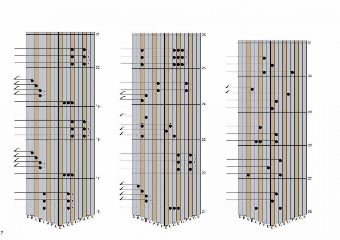 kalimba note cant help falling in love 2