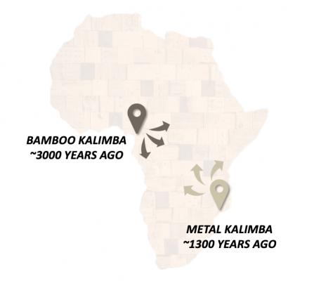 Ursprung der Kalimba